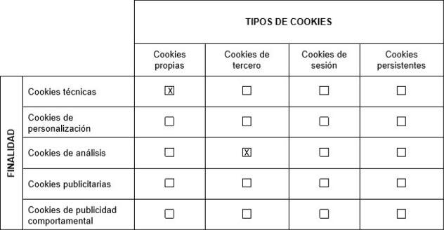 tipos-cookies-esp2
